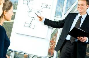 Coachng Ausbildung zum Managementtrainer