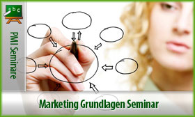 Marketing Grundlagen Seminar